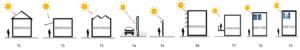 tipologia fotovoltaico