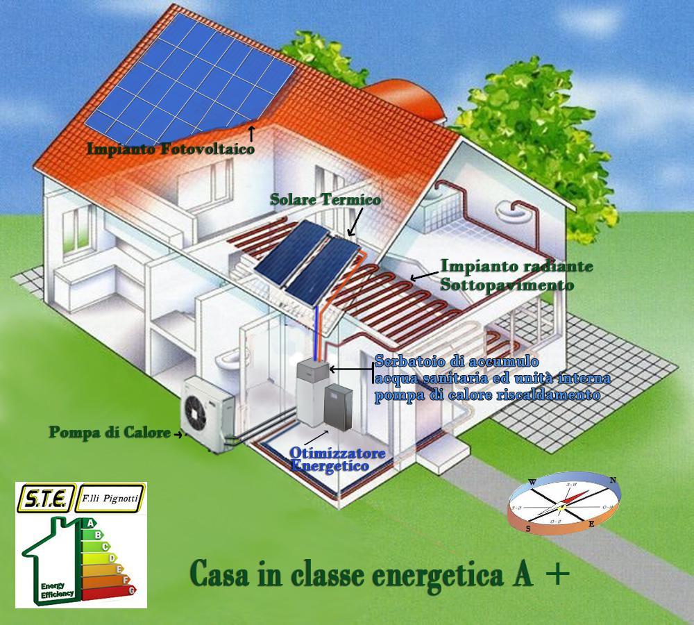 risparmiare con sistema solare termico