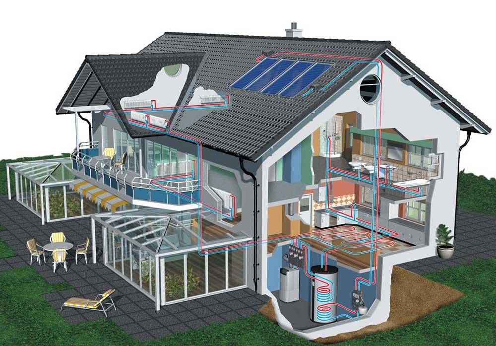 schema sistema solare termico
