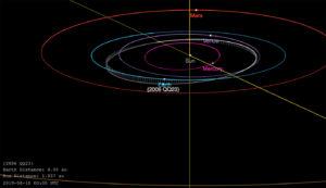 """NASA: a San Lorenzo arriva un asteroide """"potenzialmente pericoloso"""""""