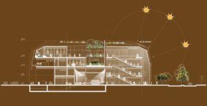 Green Pea: a Torino il primo centro commerciale ecosostenibile