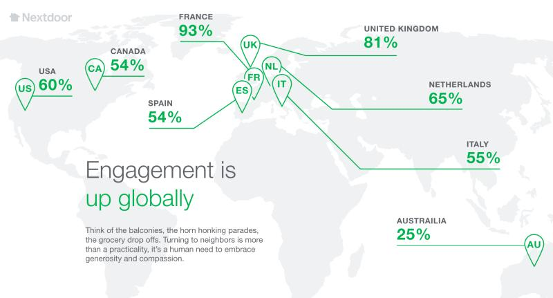 panoramica esclusiva dell'engagement globale di Nextdoor durante il periodo covid-19